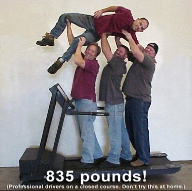 4 Texans on a Noramco Fitness Treadmill 835 pounds